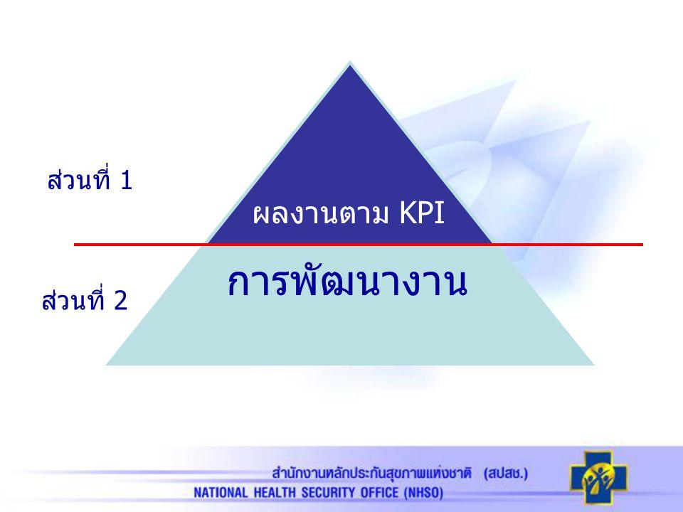 ส่วนที่ 1 ผลงานตาม KPI การพัฒนางาน ส่วนที่ 2