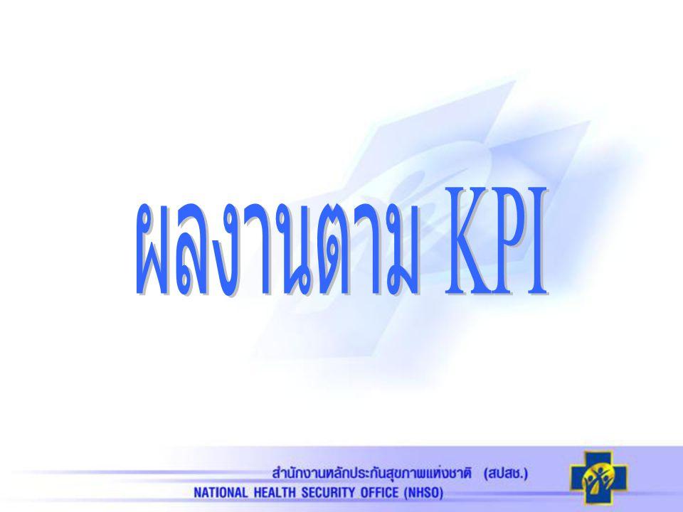 ผลงานตาม KPI