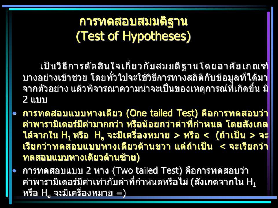 การทดสอบสมมติฐาน (Test of Hypotheses)