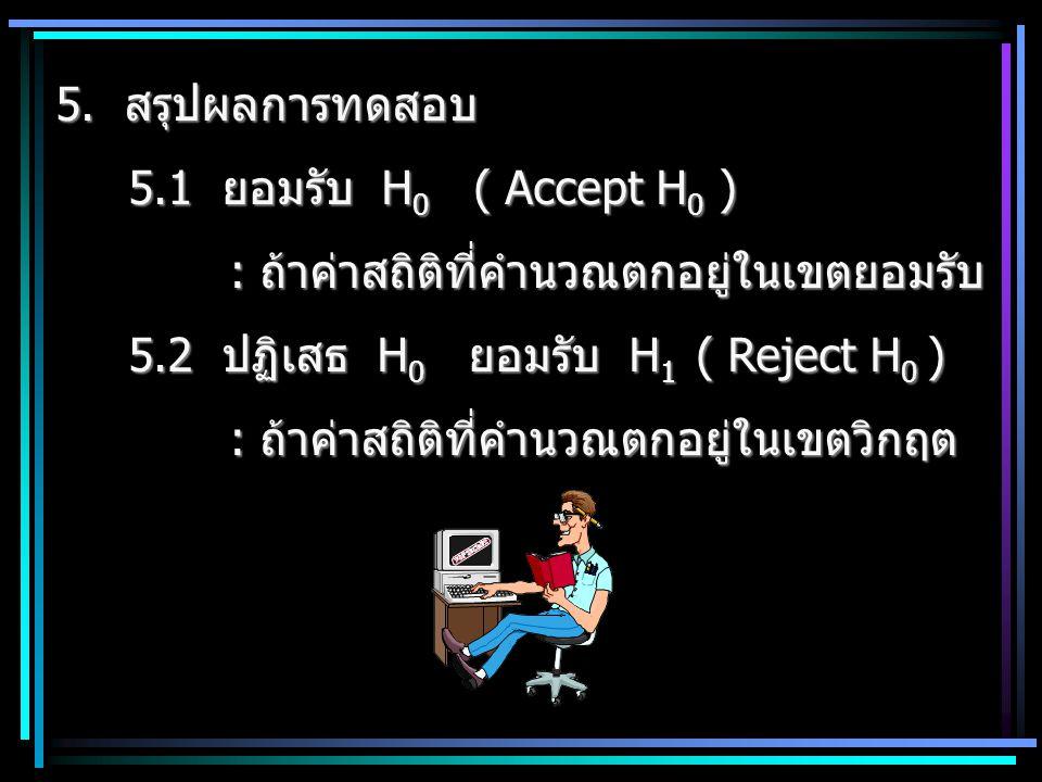 5. สรุปผลการทดสอบ 5.1 ยอมรับ H0 ( Accept H0 ) : ถ้าค่าสถิติที่คำนวณตกอยู่ในเขตยอมรับ. 5.2 ปฏิเสธ H0 ยอมรับ H1 ( Reject H0 )