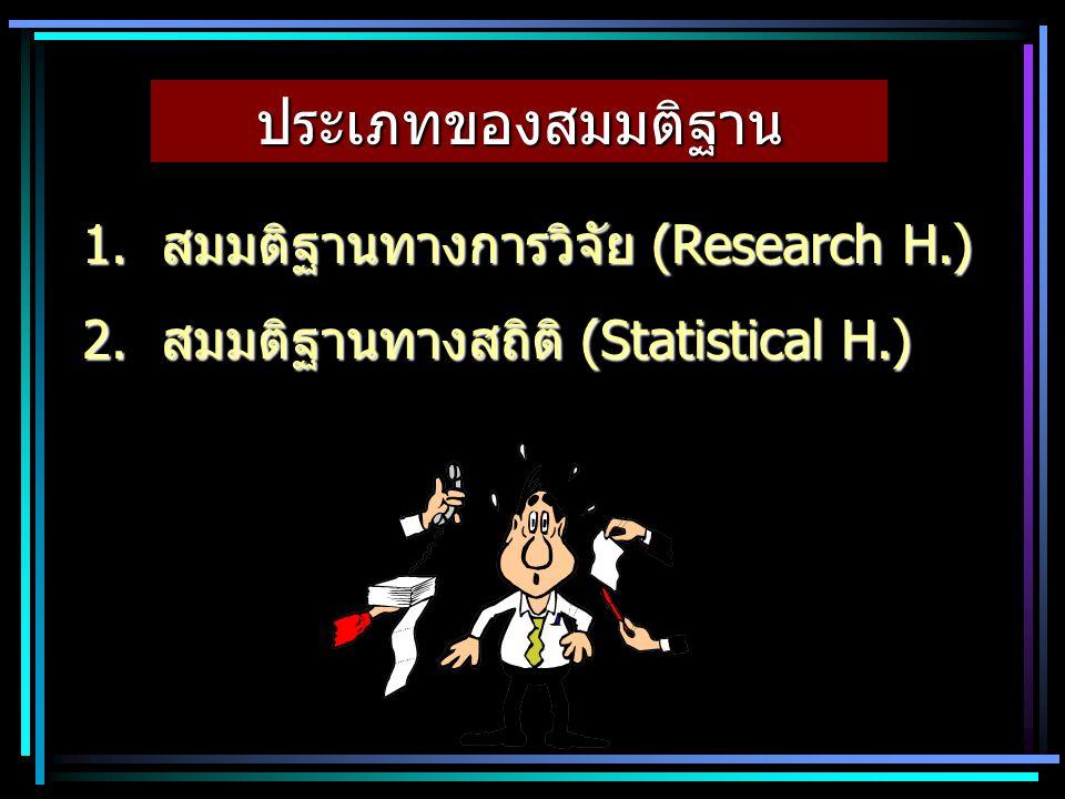 ประเภทของสมมติฐาน 1. สมมติฐานทางการวิจัย (Research H.)