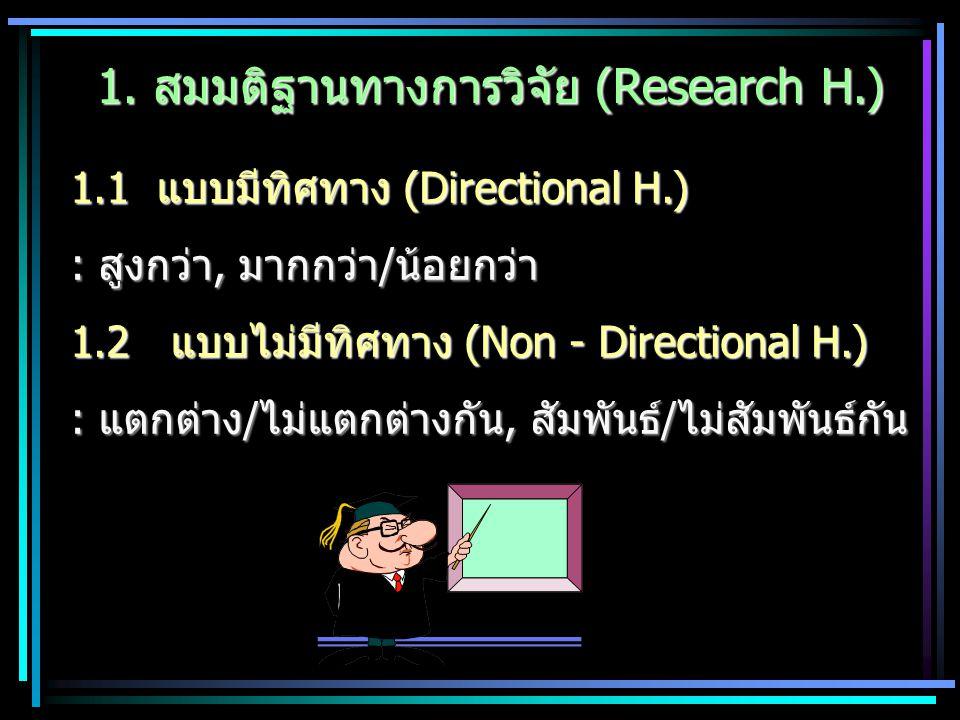 1. สมมติฐานทางการวิจัย (Research H.)