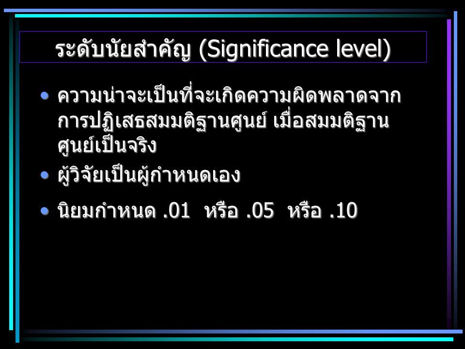 ระดับนัยสำคัญ (Significance level)