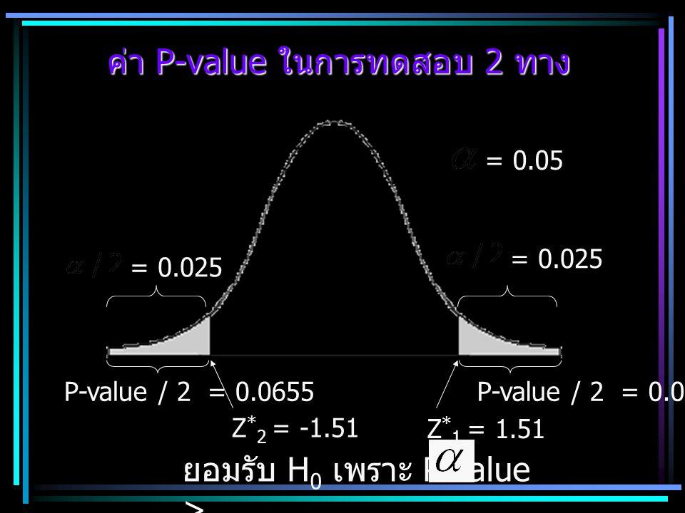 ค่า P-value ในการทดสอบ 2 ทาง