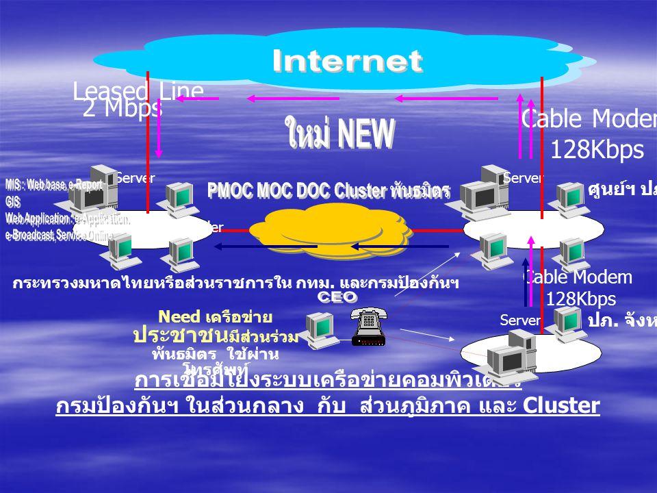 Internet ใหม่ NEW PMOC MOC DOC Cluster พันธมิตร CEO