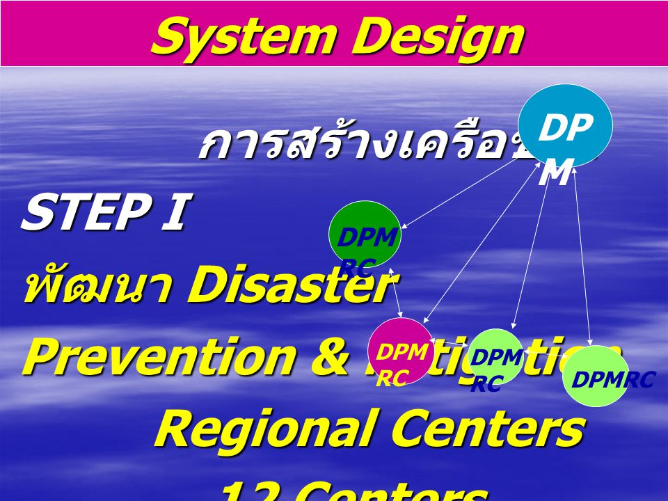พัฒนา Disaster Prevention & Mitigation Regional Centers 12 Centers