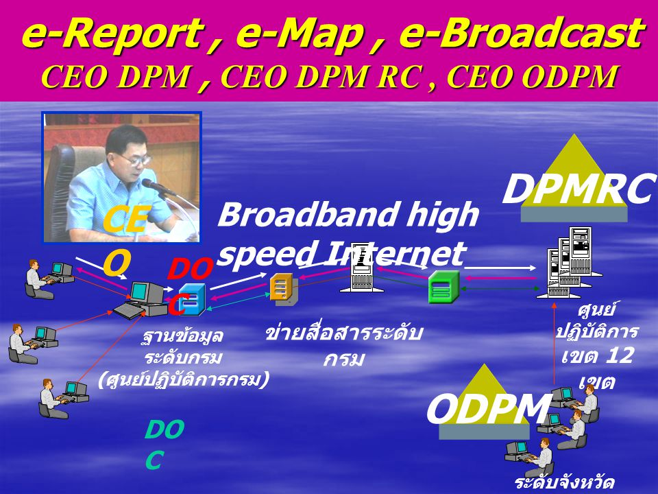 e-Report , e-Map , e-Broadcast CEO DPM , CEO DPM RC , CEO ODPM