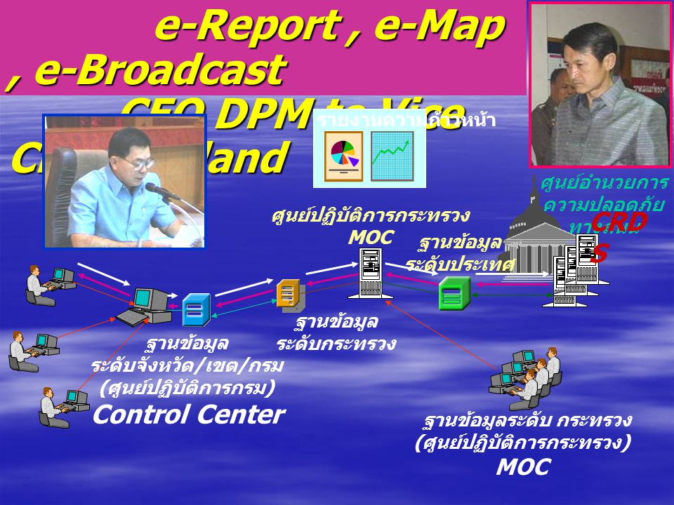 e-Report , e-Map , e-Broadcast CEO DPM to Vice CEO Thailand