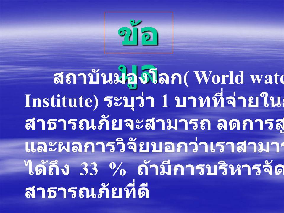 ข้อมูล สถาบันมองโลก( World watch