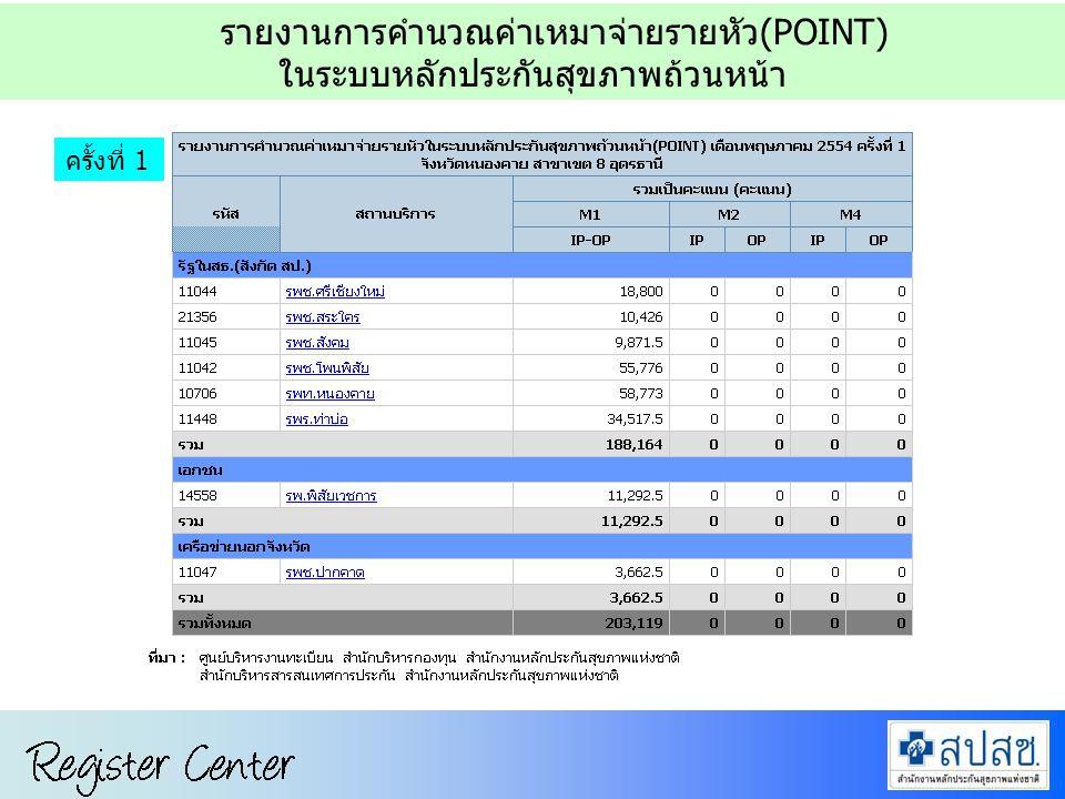 การขึ้นทะเบียนหน่วยบริการ ในระบบ Data Center