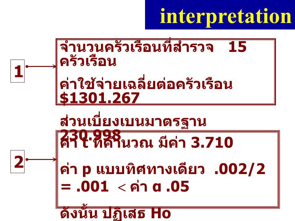 interpretation 1 2 จำนวนครัวเรือนที่สำรวจ 15 ครัวเรือน