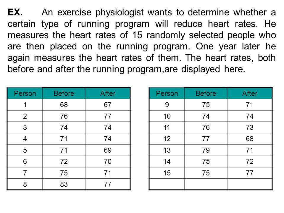 EX. An exercise physiologist wants to determine whether a certain type of running program will reduce heart rates. He measures the heart rates of 15 randomly selected people who are then placed on the running program. One year later he again measures the heart rates of them. The heart rates, both before and after the running program,are displayed here.