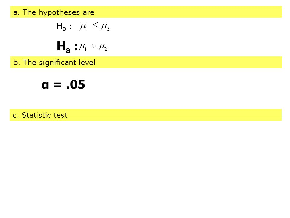 Ha : α = .05 H0 : a. The hypotheses are b. The significant level