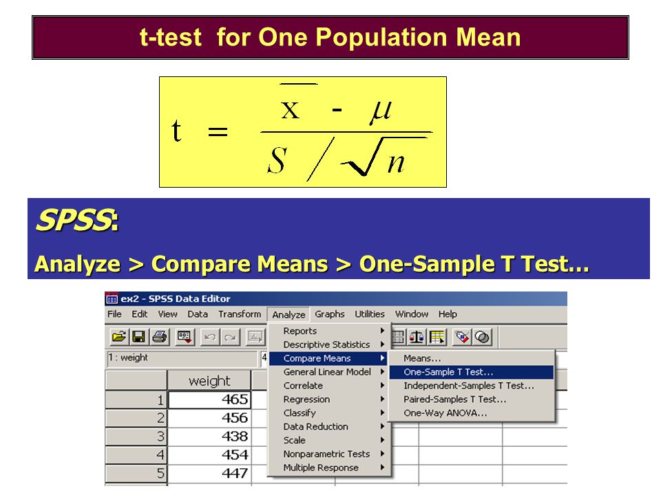 t-test for One Population Mean