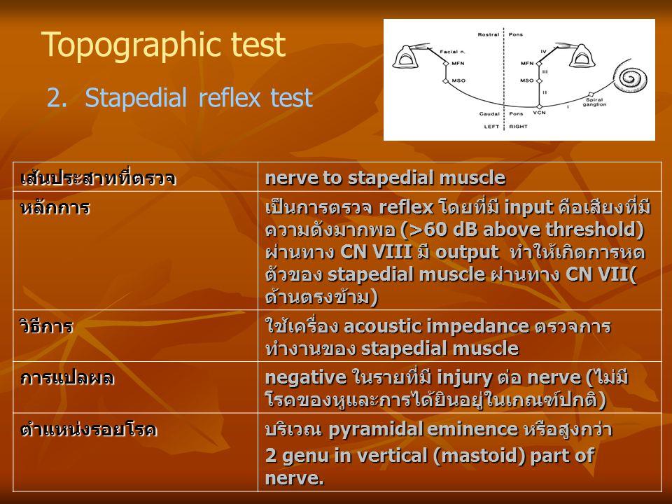 Topographic test 2. Stapedial reflex test เส้นประสาทที่ตรวจ