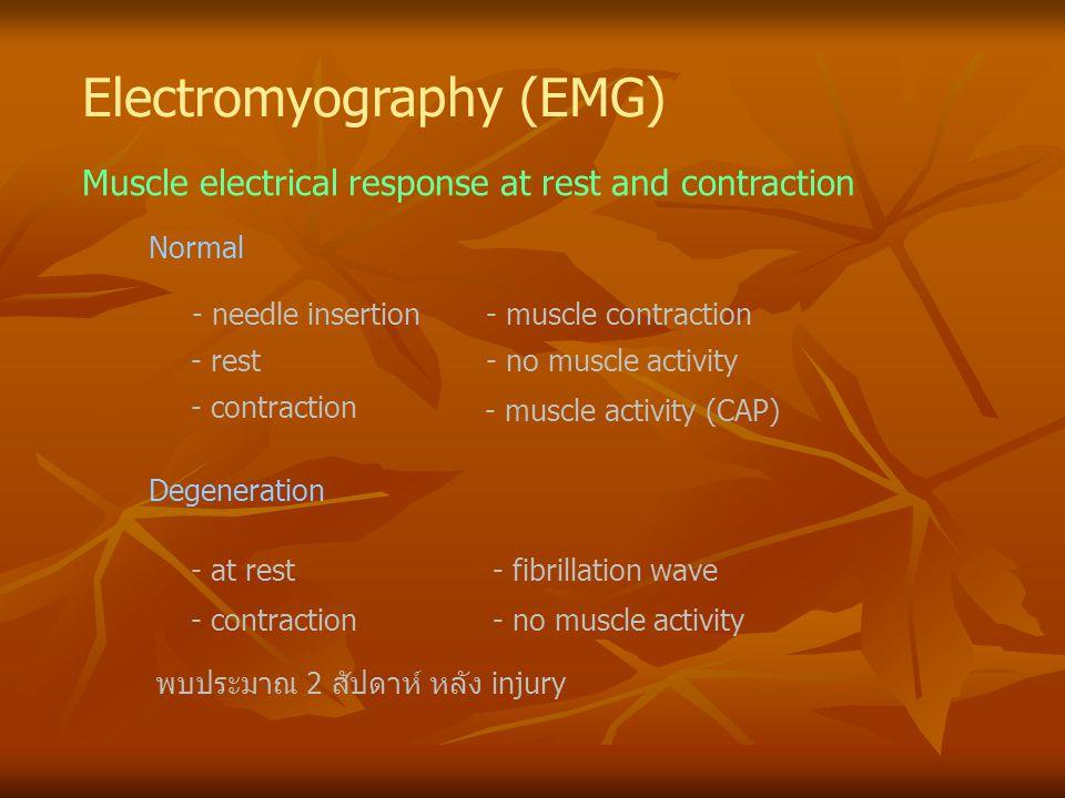 Electromyography (EMG)