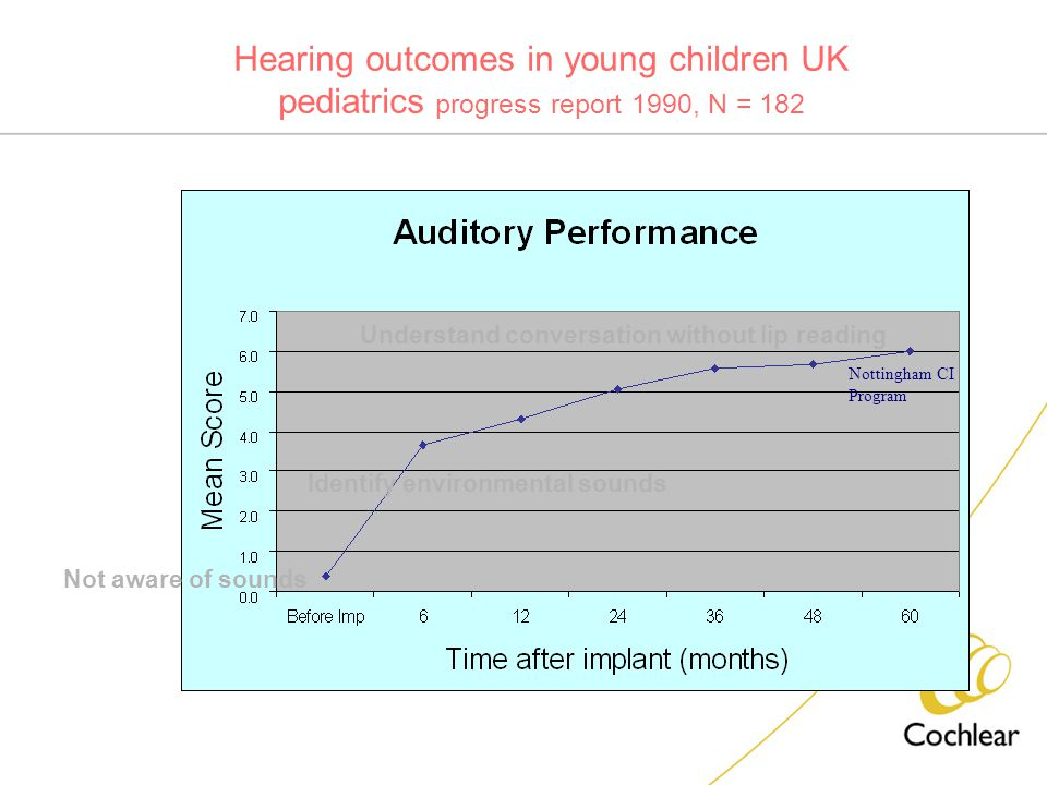 Hearing outcomes in young children UK pediatrics progress report 1990, N = 182