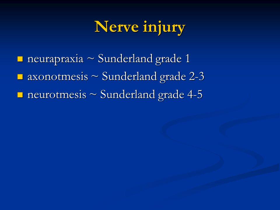 Nerve injury neurapraxia ~ Sunderland grade 1