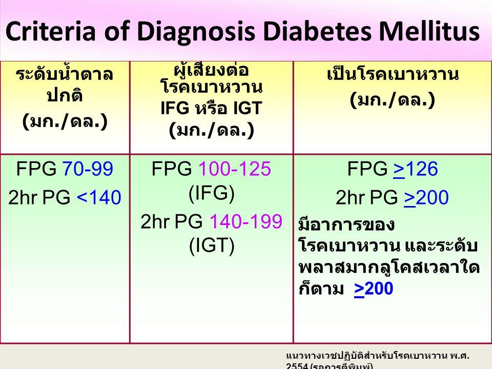 เกณฑ์การวินิจฉัยโรคเบาหวาน