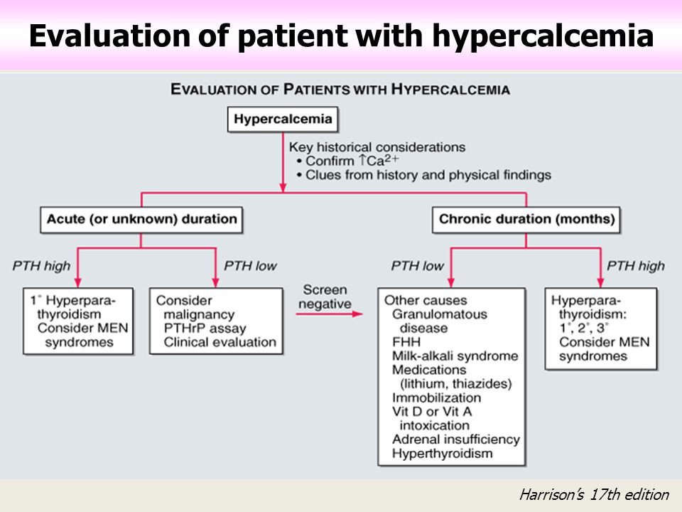 Evaluation of patient with hypercalcemia