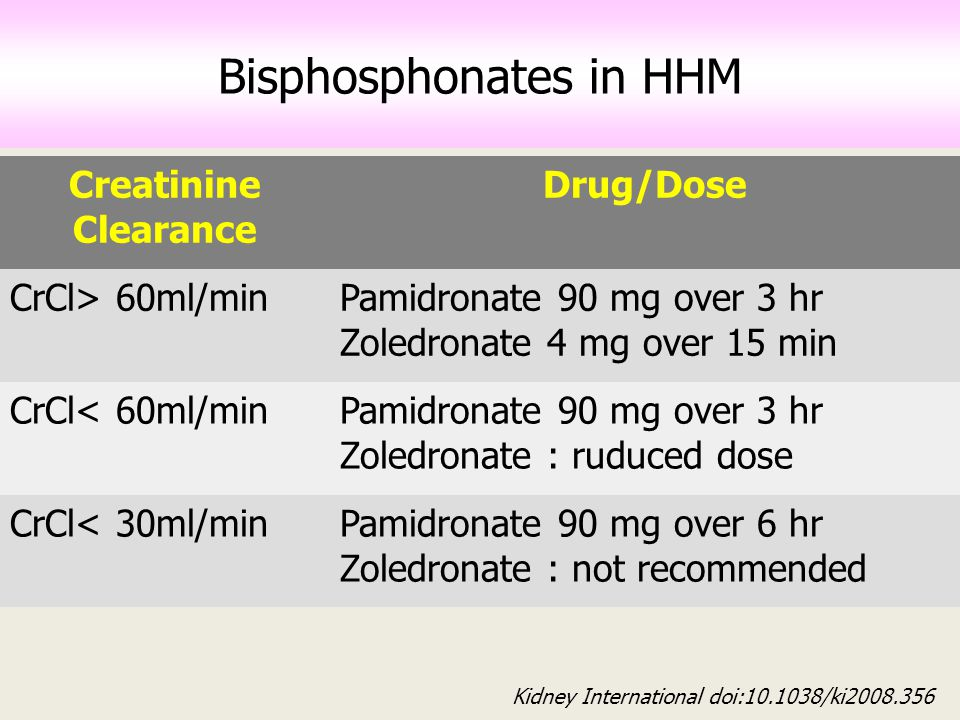 Bisphosphonates in HHM