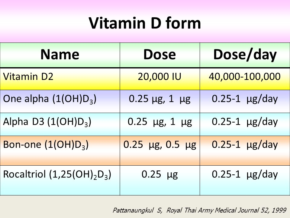 Vitamin D form Name Dose Dose/day Vitamin D2 20,000 IU 40,000-100,000