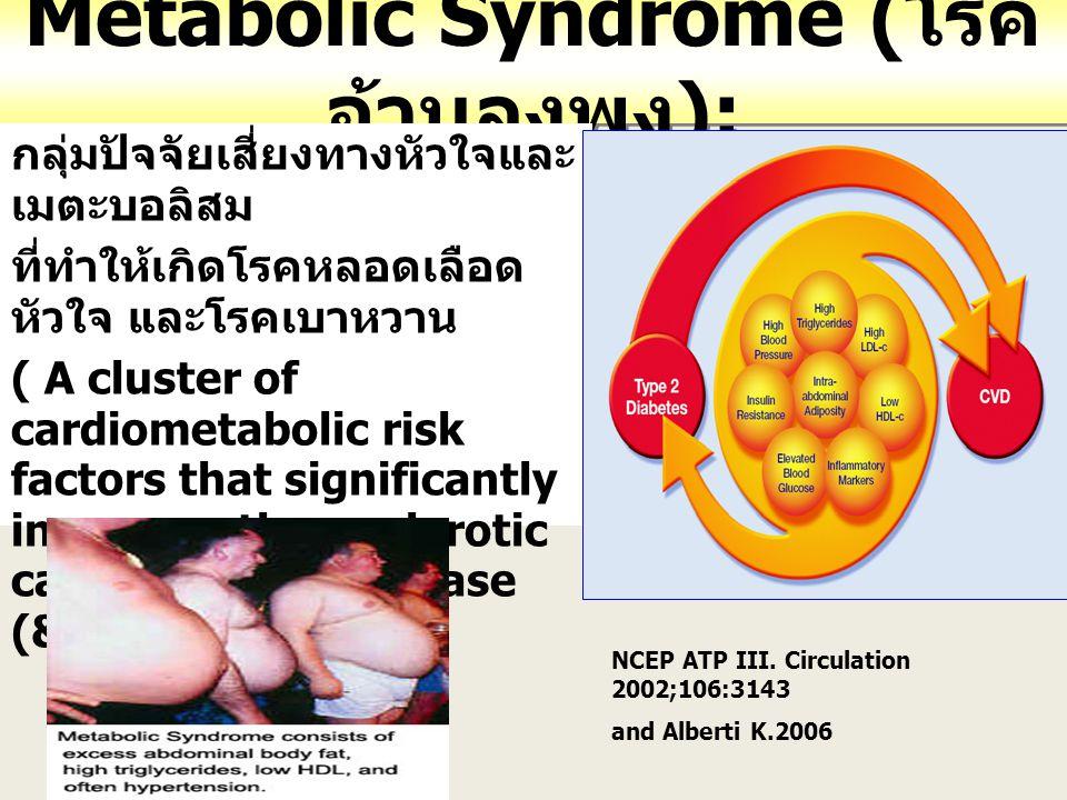 Metabolic Syndrome (โรคอ้วนลงพุง):