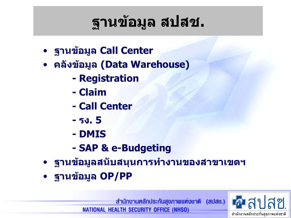 ฐานข้อมูล สปสช. ฐานข้อมูล Call Center คลังข้อมูล (Data Warehouse)