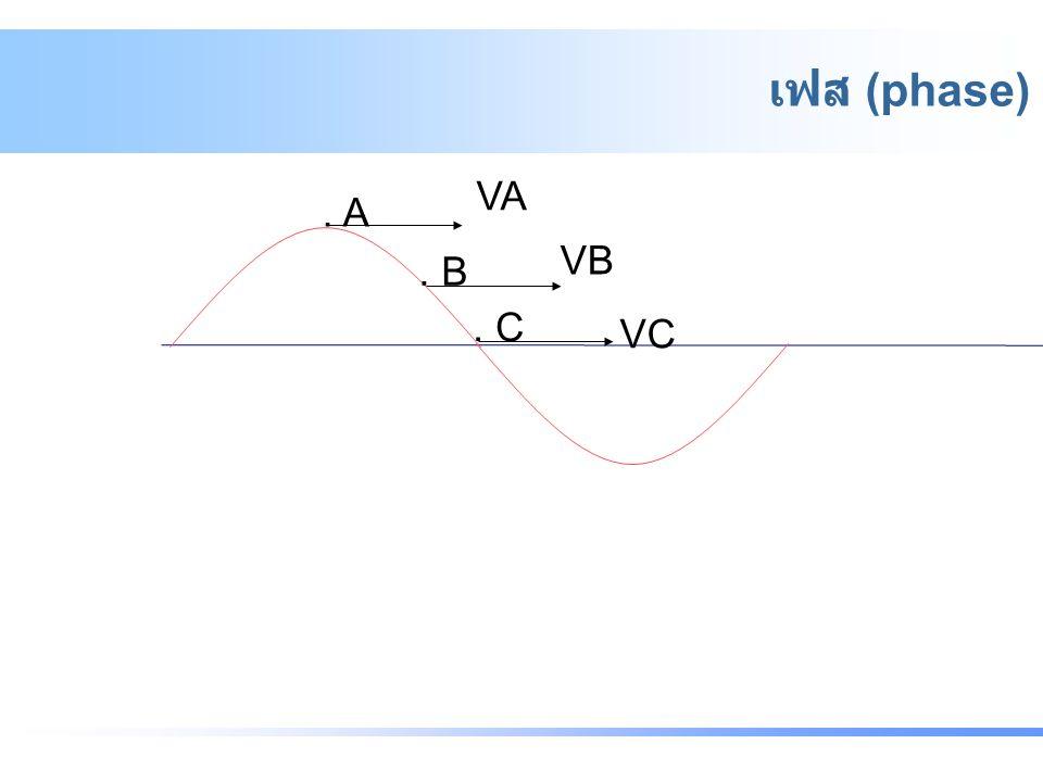 - เฟส (phase) เฟส (phase) VA . A VB . B . C VC