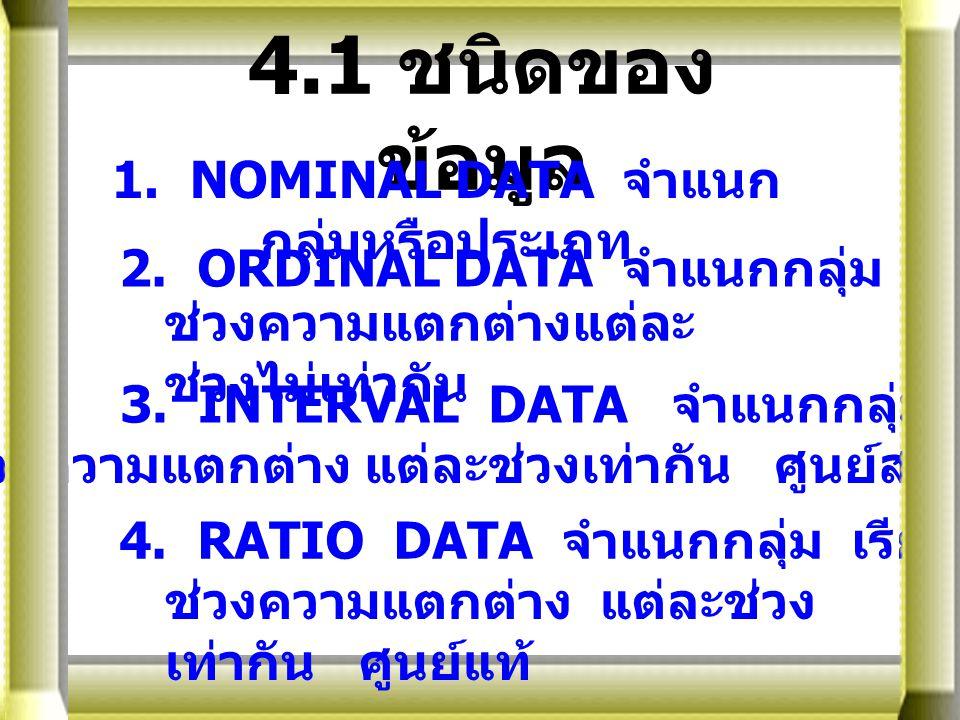 1. NOMINAL DATA จำแนกกลุ่มหรือประเภท