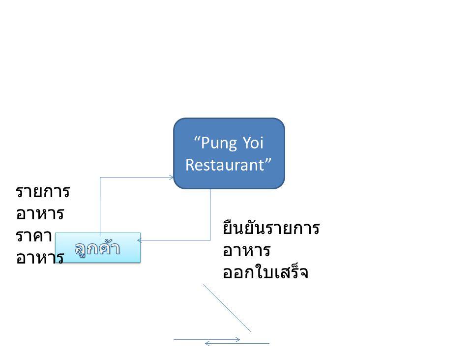 Pung Yoi Restaurant รายการอาหาร ราคาอาหาร ยืนยันรายการอาหาร ออกใบเสร็จ ลูกค้า
