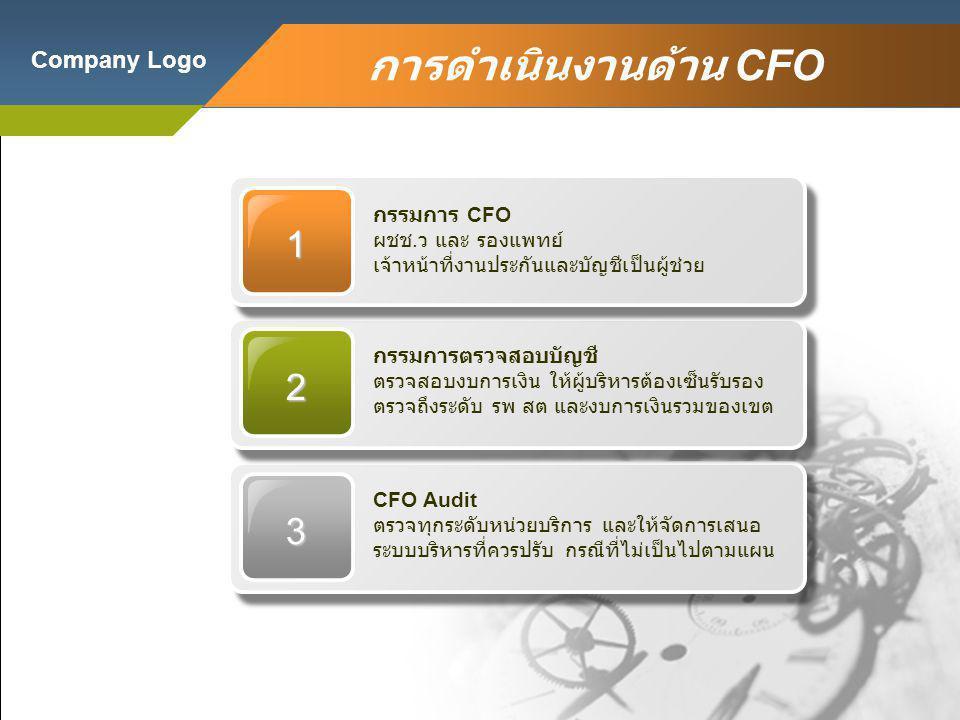 การดำเนินงานด้าน CFO 1 2 3 Company Logo Company Logo กรรมการ CFO