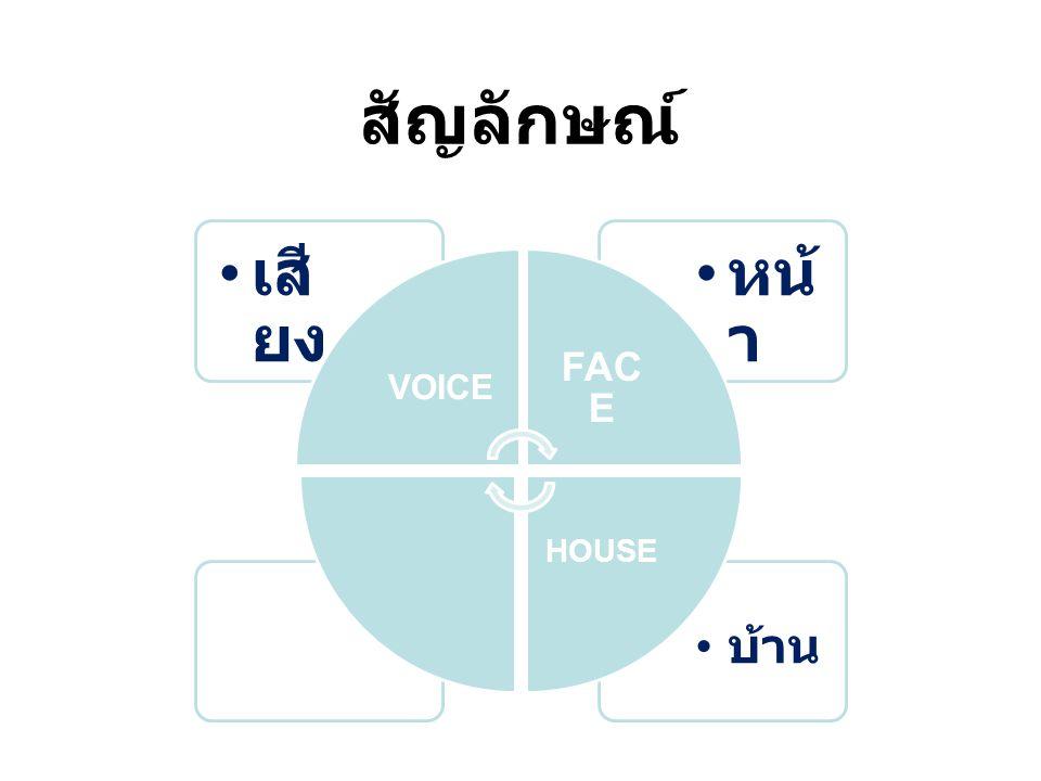 สัญลักษณ์ VOICE เสียง FACE หน้า HOUSE บ้าน