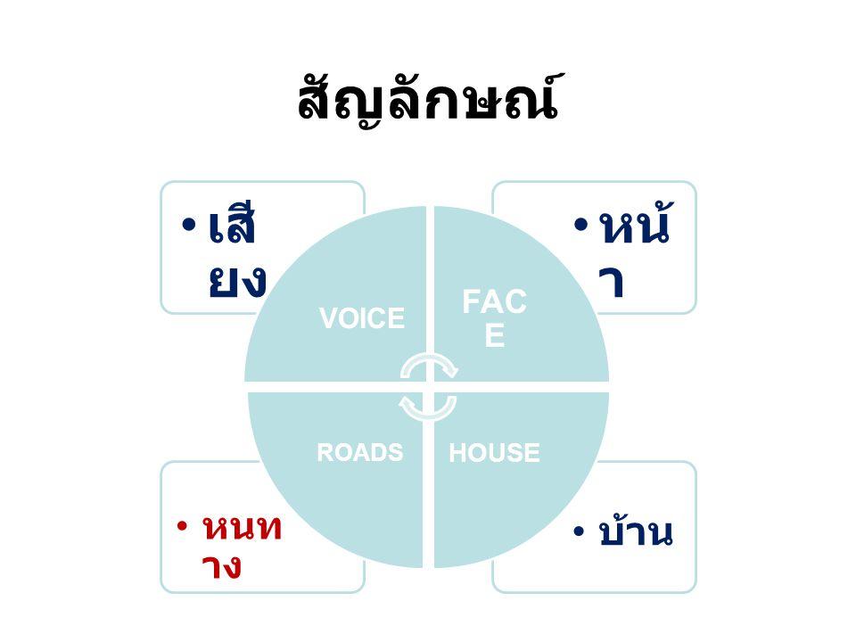 สัญลักษณ์ VOICE เสียง FACE หน้า HOUSE บ้าน ROADS หนทาง