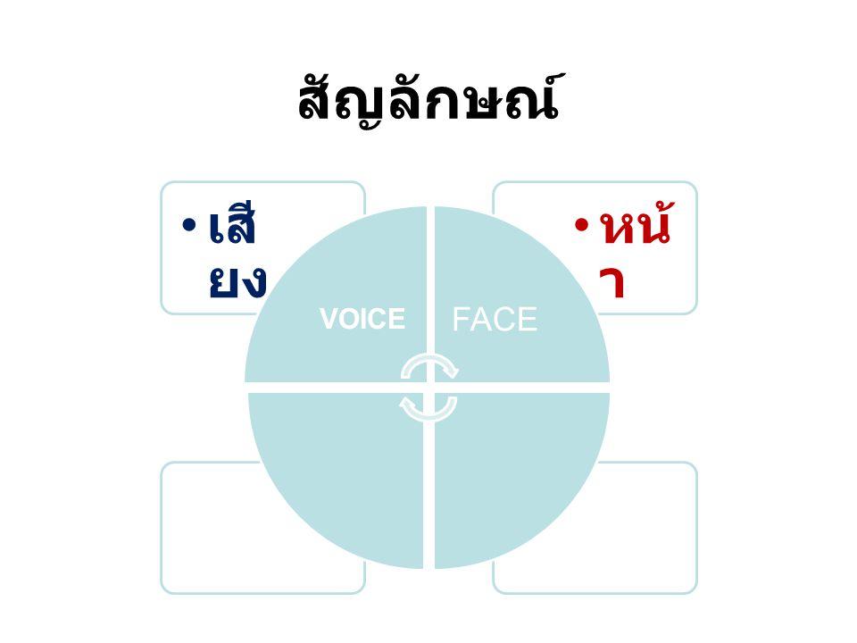 สัญลักษณ์ VOICE เสียง FACE หน้า