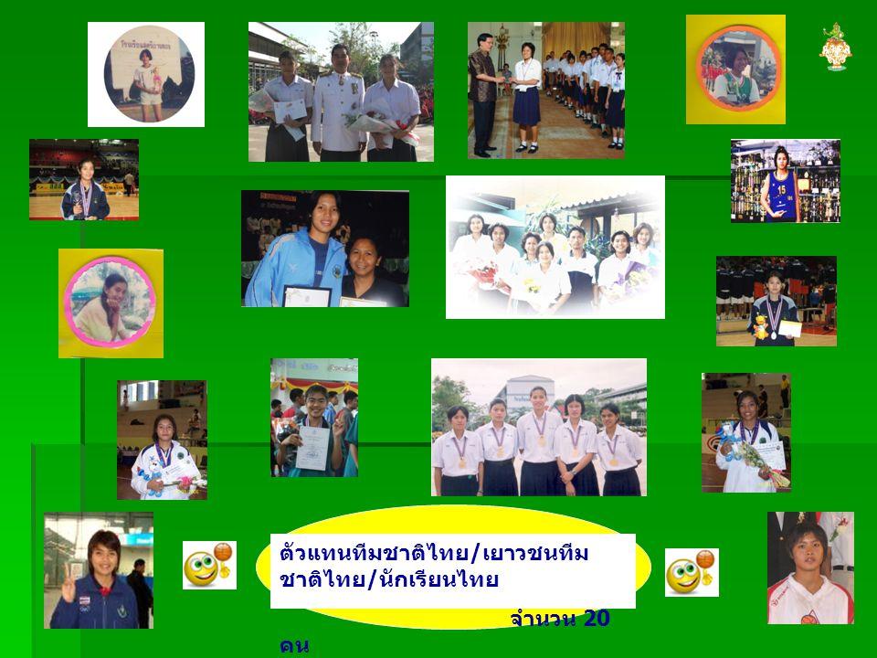ตัวแทนทีมชาติไทย/เยาวชนทีมชาติไทย/นักเรียนไทย