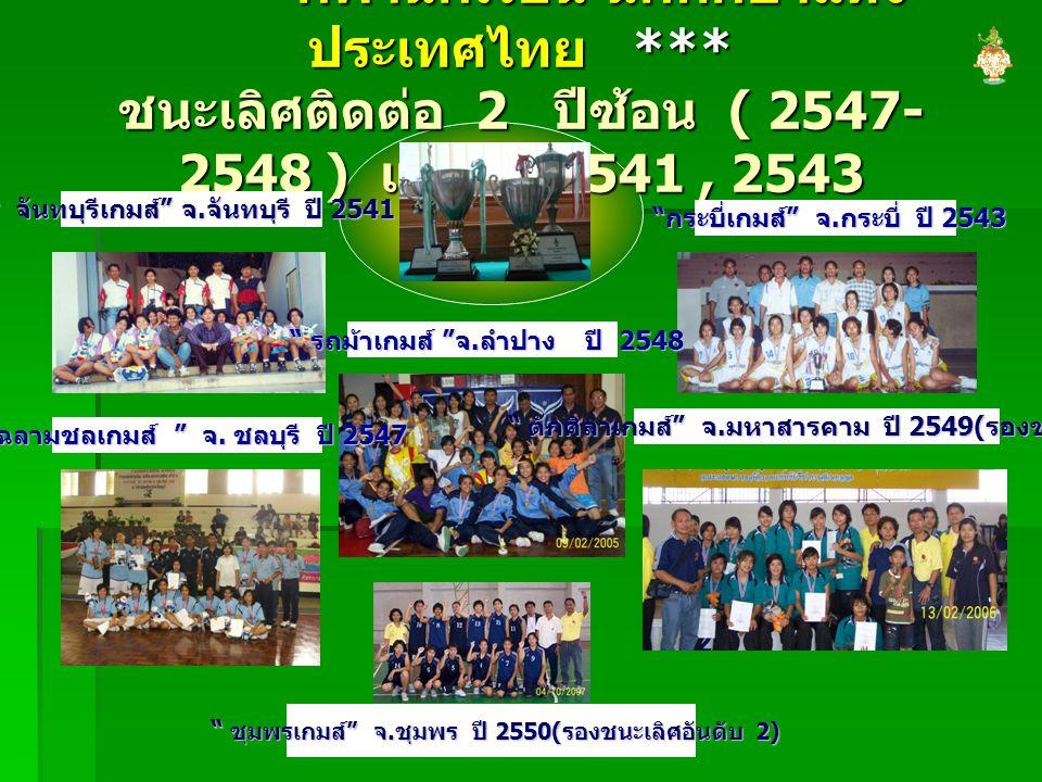 กีฬานักเรียน นักศึกษาแห่งประเทศไทย