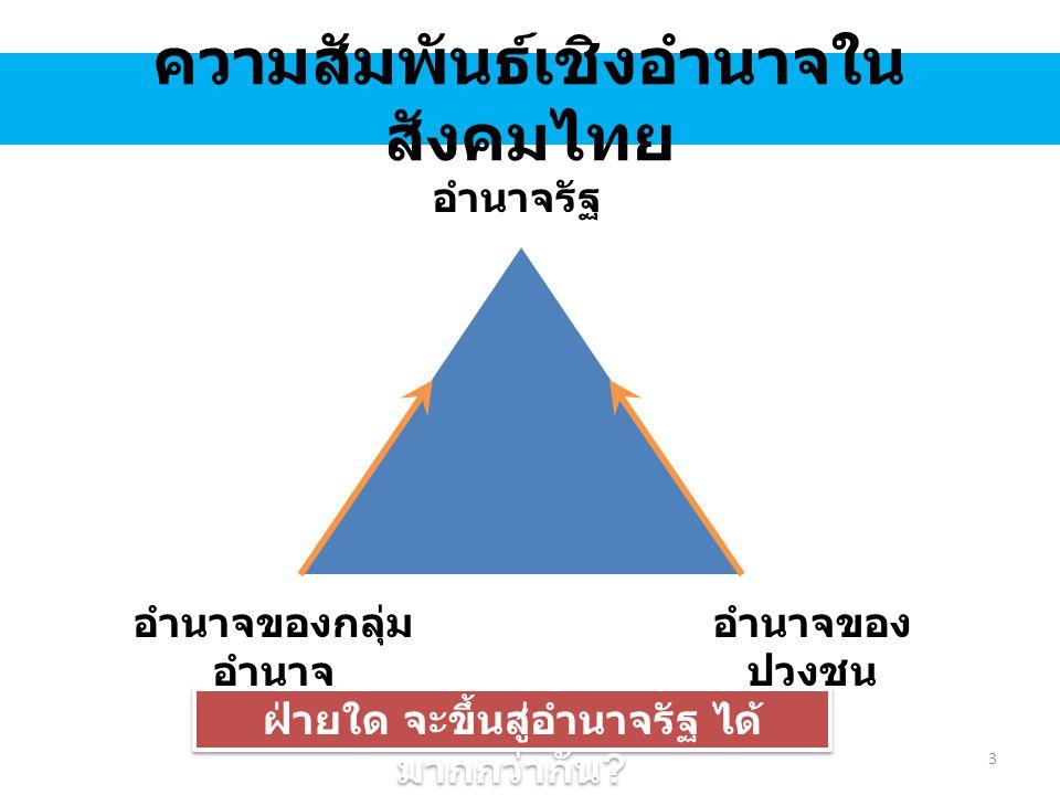 ความสัมพันธ์เชิงอำนาจในสังคมไทย