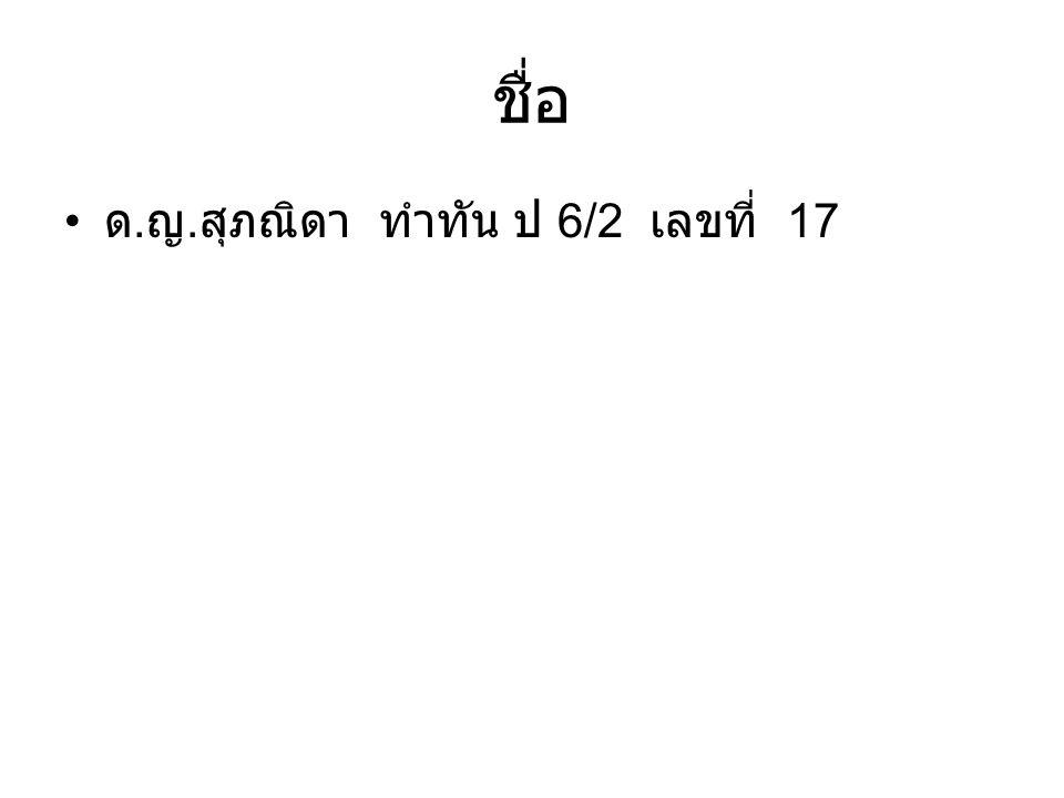 ชื่อ ด.ญ.สุภณิดา ทำทัน ป 6/2 เลขที่ 17