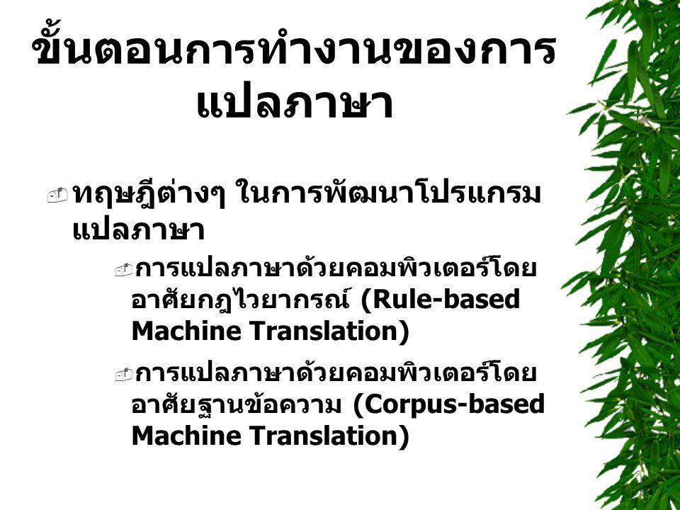ขั้นตอนการทำงานของการแปลภาษา