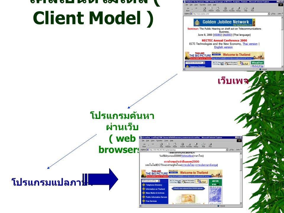 ไคลเอนต์โมเดล ( Client Model )