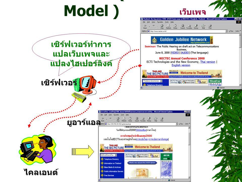 เซิร์ฟเวอร์โมเดล ( Server Model )