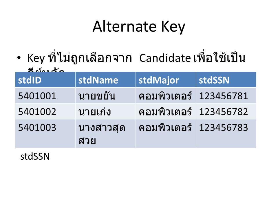 Alternate Key Key ที่ไม่ถูกเลือกจาก Candidate เพื่อใช้เป็น คีย์หลัก