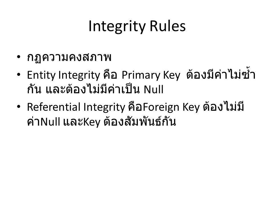 Integrity Rules กฏความคงสภาพ
