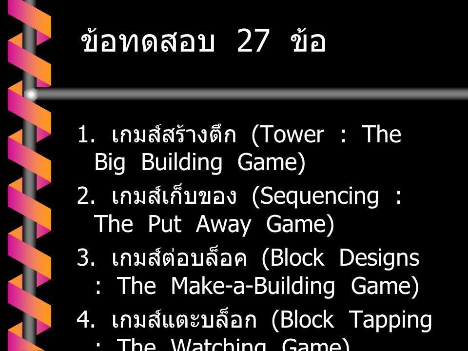 ข้อทดสอบ 27 ข้อ 1. เกมส์สร้างตึก (Tower : The Big Building Game)