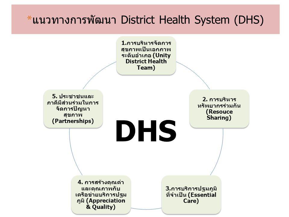 แนวทางการพัฒนา District Health System (DHS)