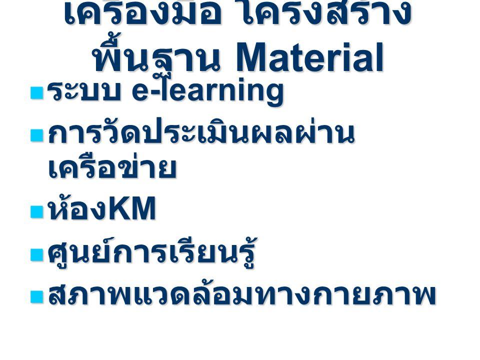 เครื่องมือ โครงสร้างพื้นฐาน Material