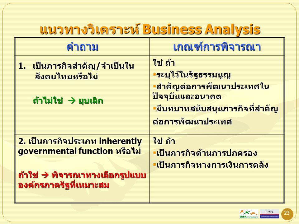 แนวทางวิเคราะห์ Business Analysis