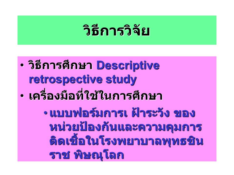 วิธีการวิจัย วิธีการศึกษา Descriptive retrospective study