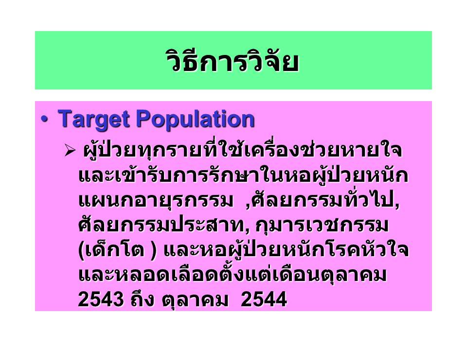 วิธีการวิจัย Target Population
